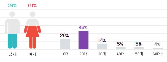 Taeyeon depresyondan muzdarip olduğunu açıkladı