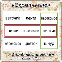 http://skrapnutyie.blogspot.ru/2017/05/2005-1906.html