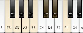F whole tone scale