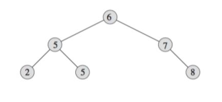 Binary search tree using JavaScript ES6-Typescript