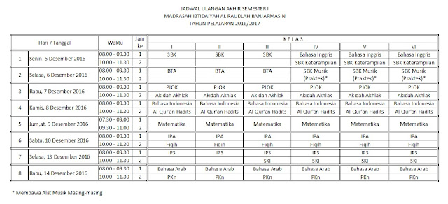 Jadwal Ulangan akhir semester 1 tahun pelajaran 2016/2017
