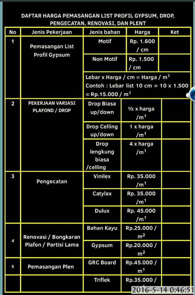 harga rangka baja ringan per meter persegi daftar jasa profesional pemasangan plafon gypsum ...
