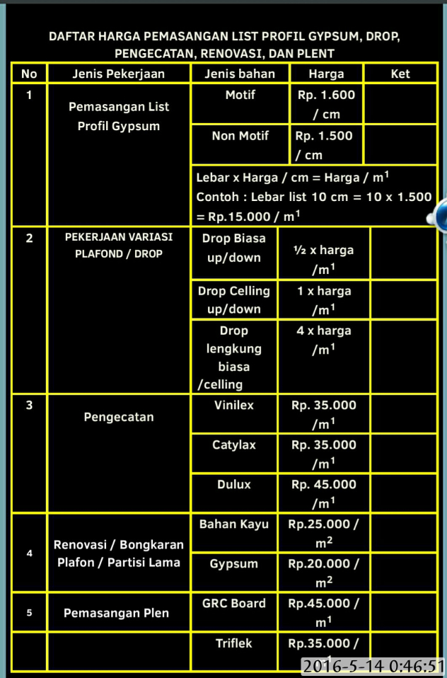 Terupdate + Harga Borongan Pemasangan Plafon Grc Harga Terbaik