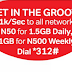 What is Airtel Repackaged SmartTrybe?