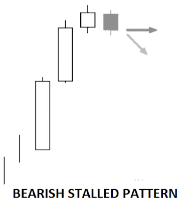 how to trade strategy iq option