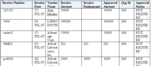 Pradipta's Oracle Application : XML Publisher Report (BI