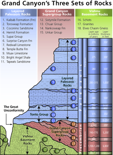 SedLog - Free Geological Software