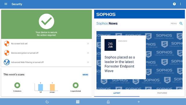Sophos Home Premium Review