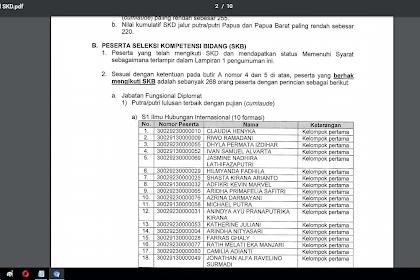 Pengumuman Hasil Tes SKD CPNS 2018 PDF