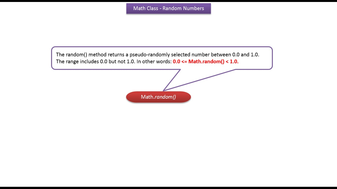JAVA EE: Java Tutorial : Java Math class (Random method)