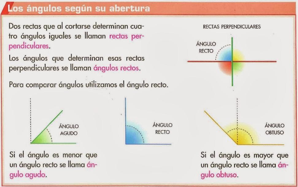 http://www.primerodecarlos.com/TERCERO_PRIMARIA/abril/Unidad10/mates/actividades/aprende_angulos2.swf