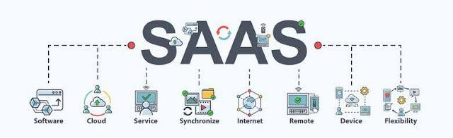 Software Startup Ideas in 2021   SaaSMarketing Automation