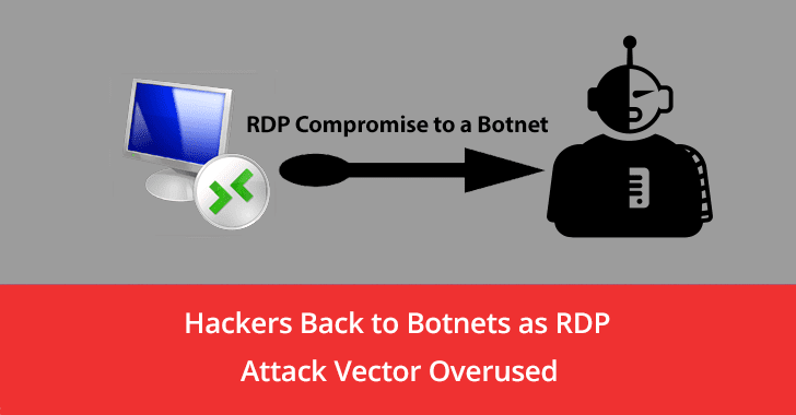 Hackers Changing the Main Attack Vector from RDP Compromise to Botnets For Network Breach