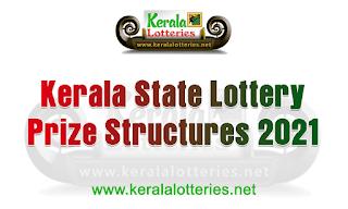 Kerala-Lottery-Prize-Structures-2021-keralalotteries.net