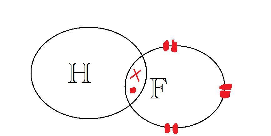 hydrogen fluoride dot diagram 2p2 science: nicholas sung (19) from 2p2