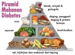 menú daftar diabetes makan penderita