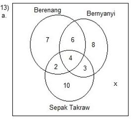Gamabar 13 Ayo Berlatih 2.10 Operasi Hitung Himpunan Matematika Kelas 7