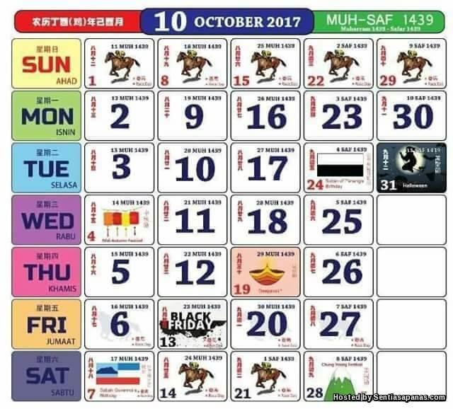 Kenapa Tarikh 6, 7, 8, 26, 27 Dan 28 Ikut 'Bulan Melayu' Hari Paling Sesuai Memancing?
