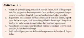 Kunci Jawaban Soal Aktivitas 2.1 PKN Kelas 7