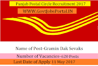 Punjab Postal Circle Recruitment 2017– 620 Gramin Dak Sevak (GDS)