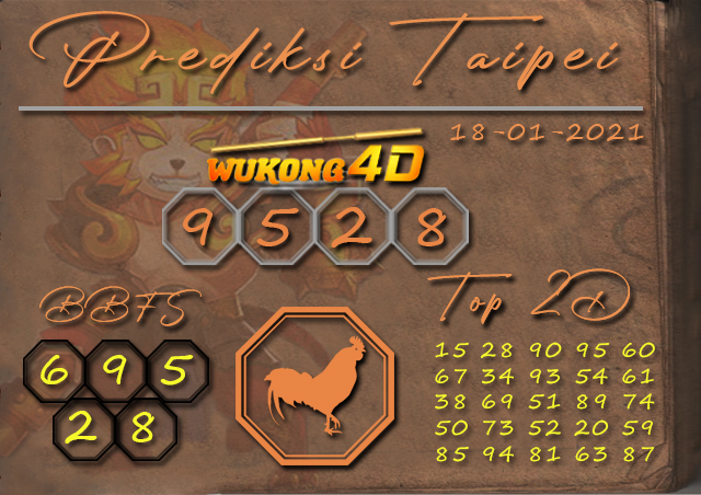 PREDIKSI TOGEL TAIPEI WUKONG4D 18 JANUARY 2021