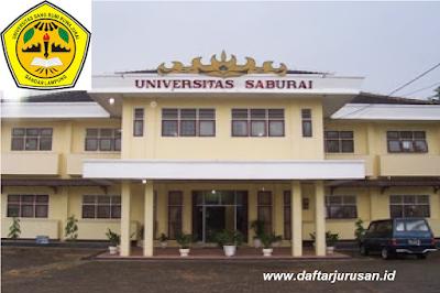 Daftar Fakultas dan Program Studi USBRJ Universitas Saburai Lampung