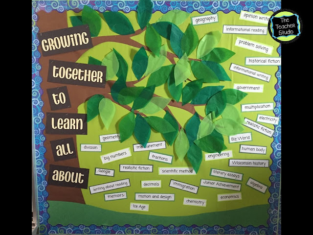 Getting ready for back to school involves bulletin boards, classroom organization, planning, displays, door decorating, and more! Teaching growth mindset, helping students work cooperatively, and setting clear expectations is so important!