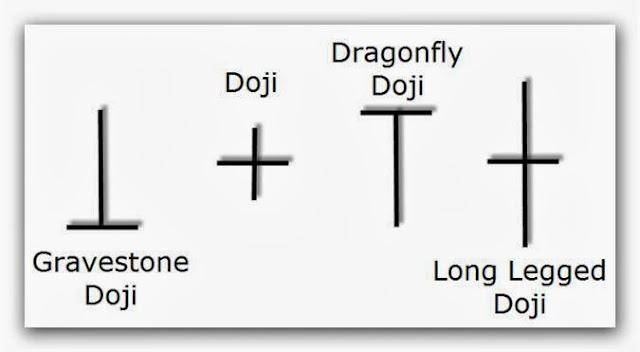 0+doji+candles.jpg