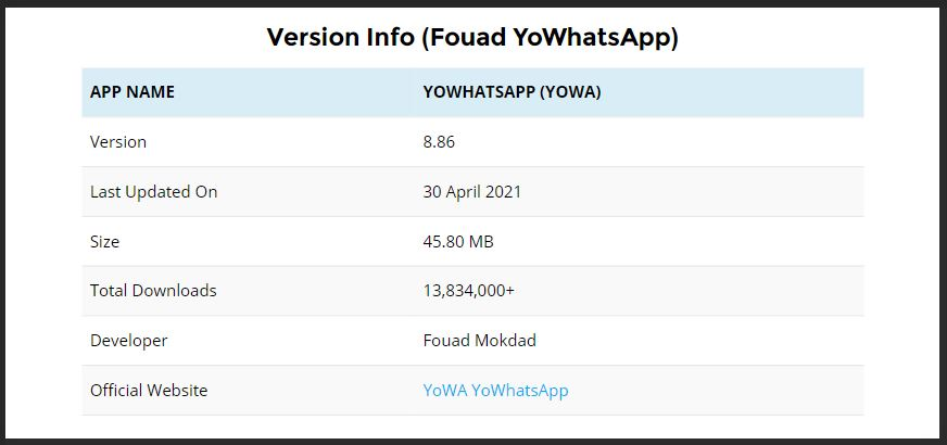 info versi terbaru YoWhatsApp