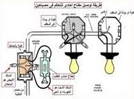 التوصيلات الكهربية المنزلية PDF
