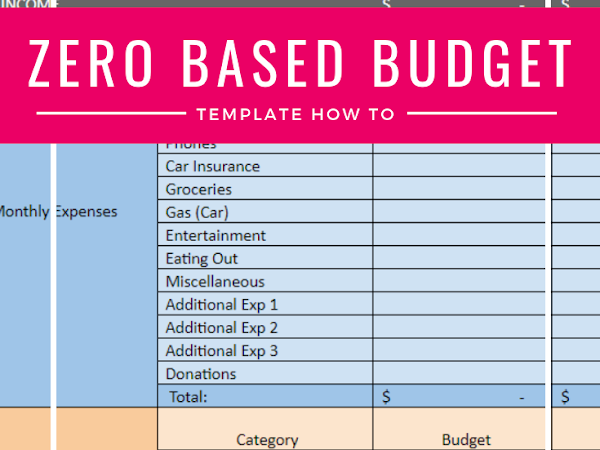 Zero Based Budget Template Walk Through