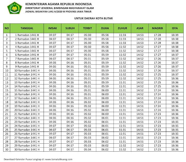 jadwal imsak waktu buka puasa Kota Blitar 2020 m ramadhan 1441 h tomatalikuang.com