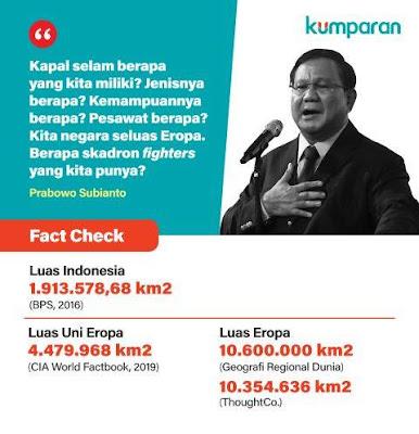 Fact Check: Pernyataan Prabowo soal Indonesia Seluas Eropa