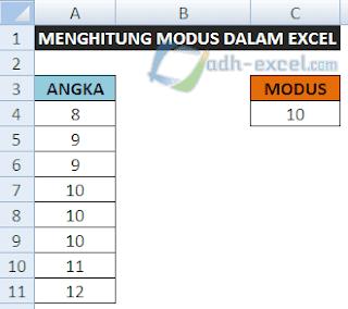Menghitung MODUS Dalam Excel