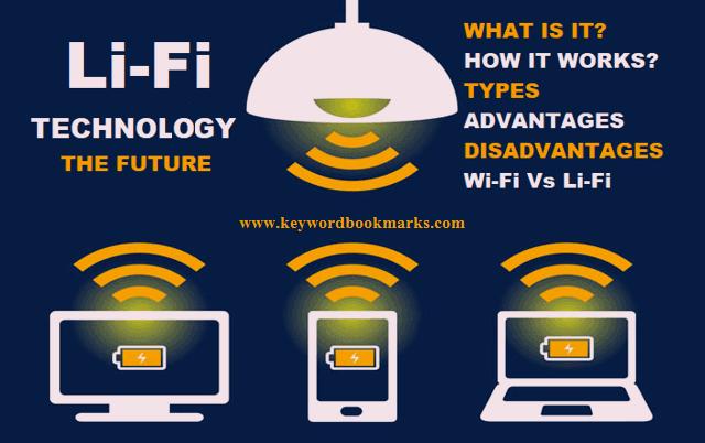 Li-Fi kya hai: Expectations vs Reality
