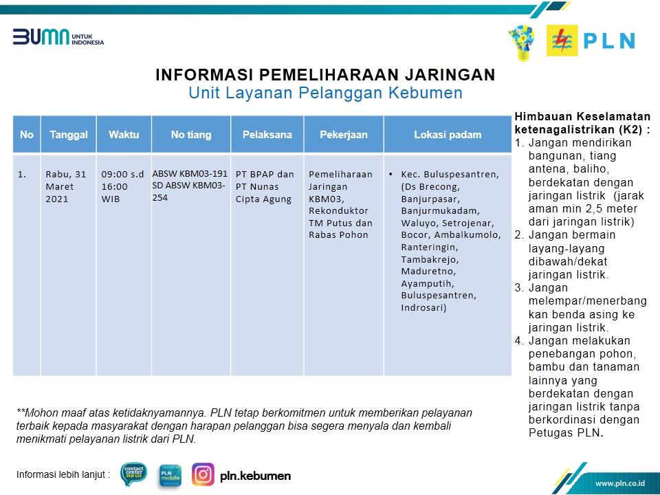Pemadaman Listrik di Kebumen Rabu 31 Maret 2021, Berikut Lokasi yang Terdampak