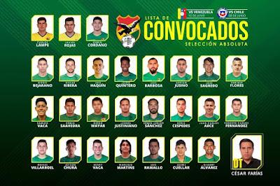 Lista de 26 convocados a la selección boliviana