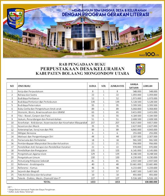 Contoh RAB Pengadaan Buku Desa Kabupaten Bolaang Mongondow Utara Provinsi Sulawesi Utara Paket 100 Juta