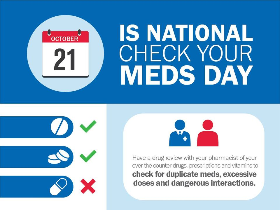 National Check Your Meds Day Wishes Beautiful Image