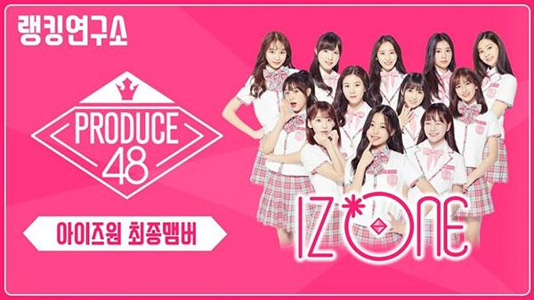 Download Reality Show Korea IZ*ONE CHU Subtitle Indonesia