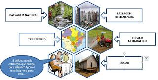 Exercício 1 - Geografia - www.professorjunioronline.com