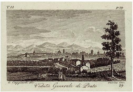 Veduta - Prato - Fontani