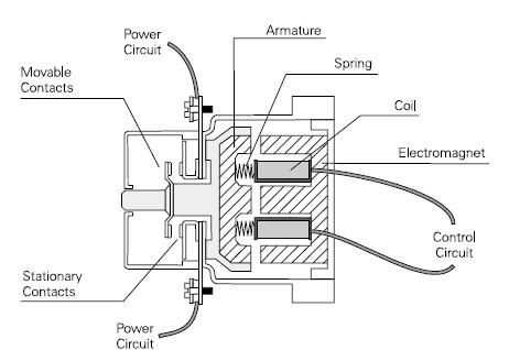 power contactor wiring diagram with Contactors And Motor Starters on What Is The Function Of R1 In This Relay Driver Circuit besides Dc 12 Volt Reversible Motor Wiring Diagram moreover Quad Motor Controller likewise Wiring Diagram For Central Air And Heat likewise Philmore Potentiometer Wiring Diagram.