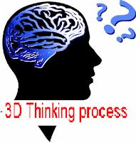Thinking Process 3 Dimensi