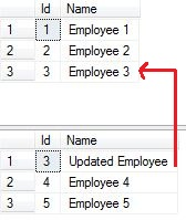 Insert and update record using MERGE in sql server