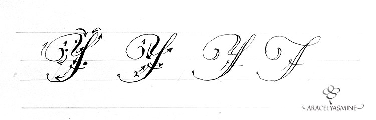 Caligrafía Copperplate Cómo Escribir La Letra F