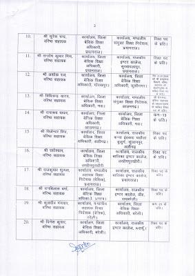 transfer and posting order - बाबुओं के तबादलों की transfer list जारी, bsa office और director basic के क्लर्क की ट्रांसफर सूची देखें