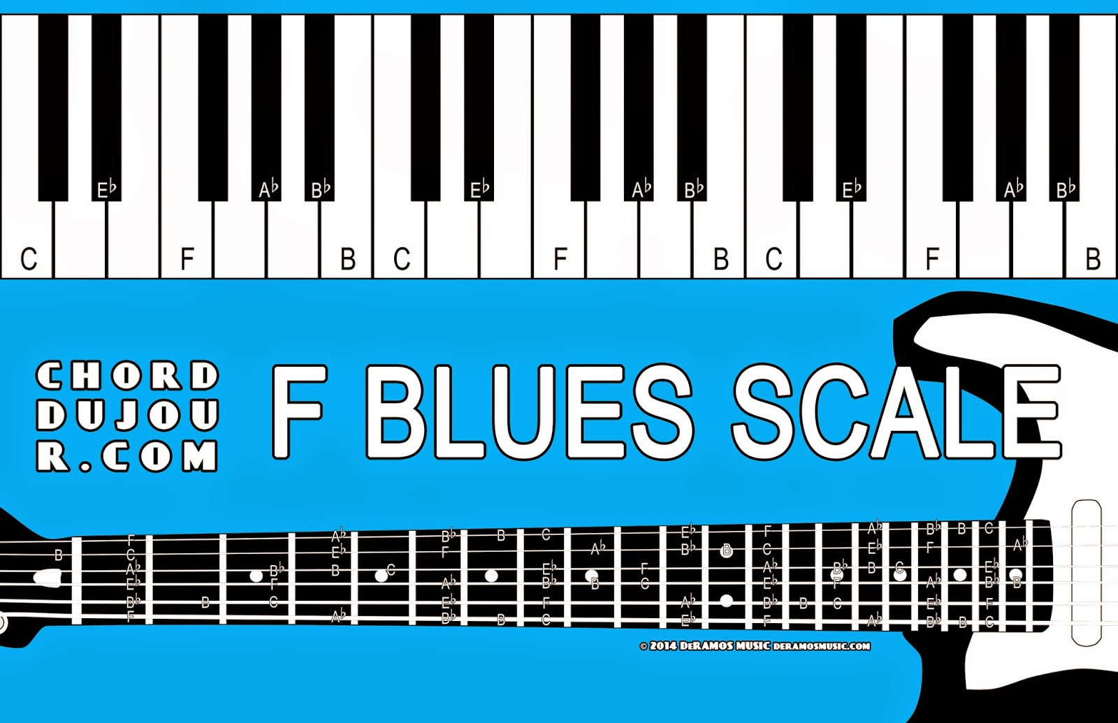 40 Musical Scale 5th Note