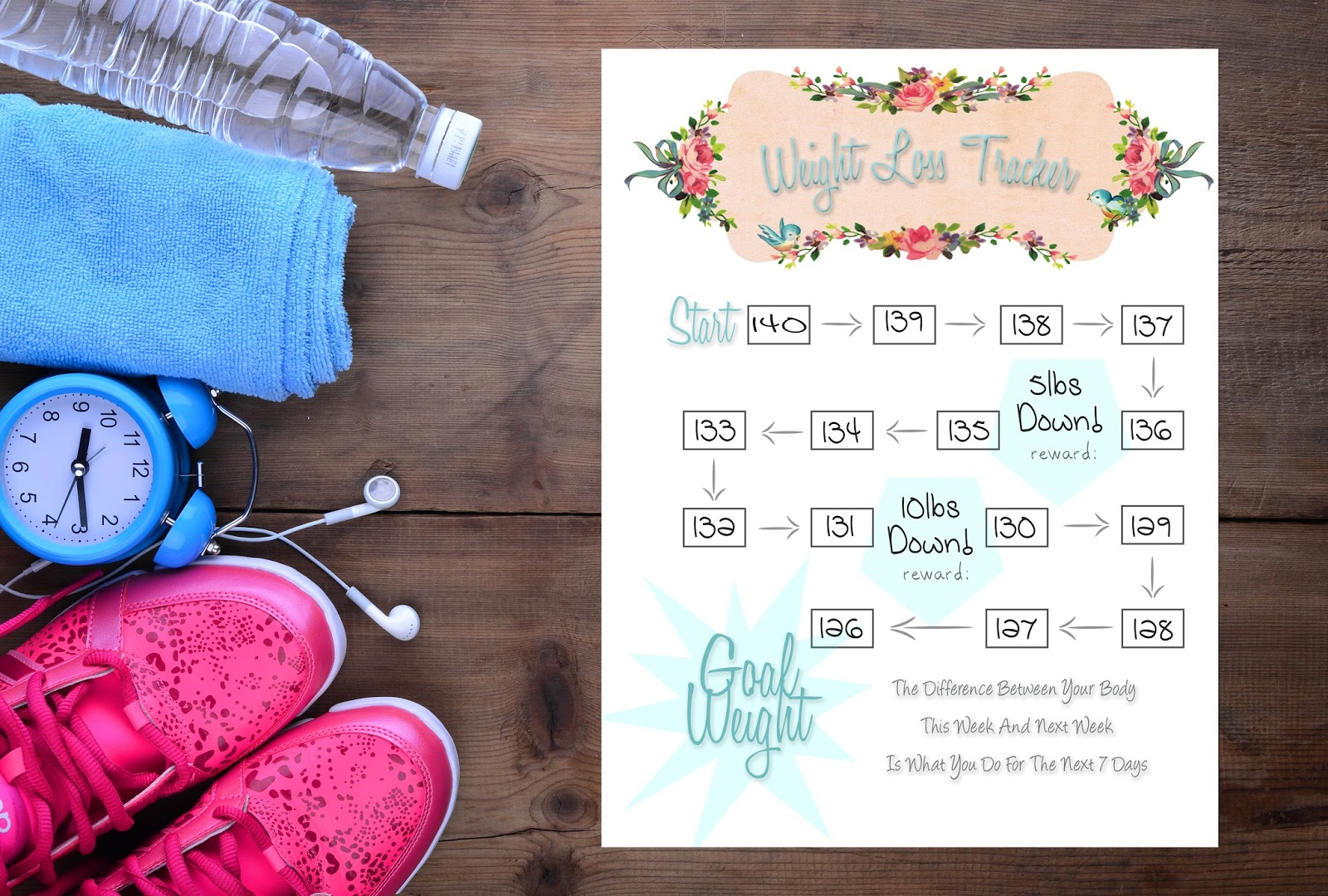 Malena Haas Freebie Friday Weight Loss Tracker Printable