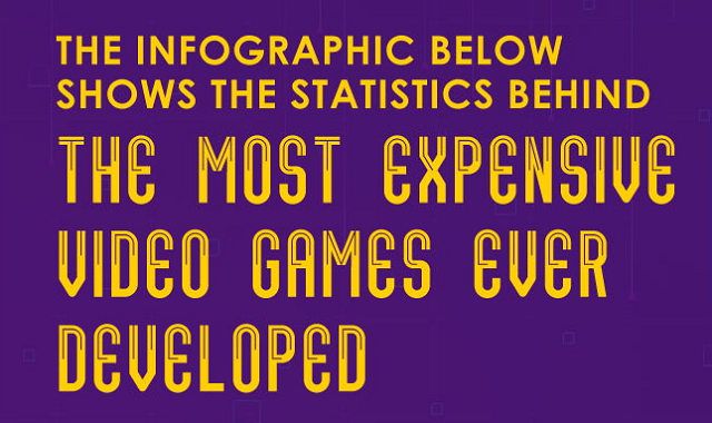 Most highly-priced video games ever